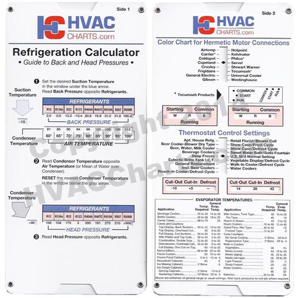 Refrigeration: Refrigeration Chart R134a